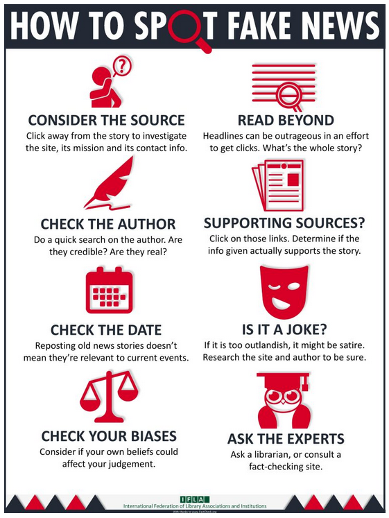 A chart on how to spot fake news.