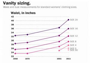 waist-sizes